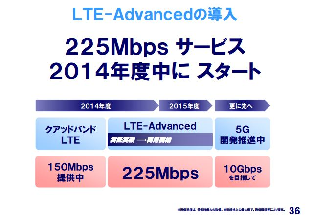 NTTドコモ-KDDIに続きLTE-Advancedに対応予定