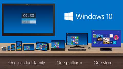 Microsoft、Windows 10の無償アップグレードは1年間のみ有効と明言