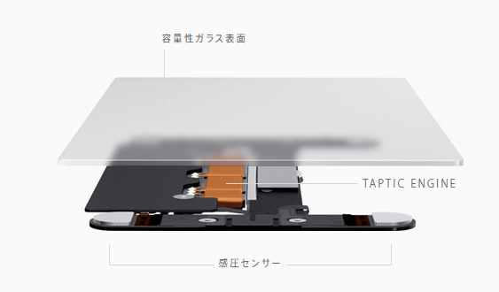 iPhone 6sでは「Force Touch」機能が搭載へ