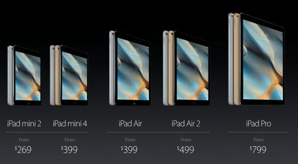 Apple iPad Pro A1584 / A1652 がFCCを通過へ