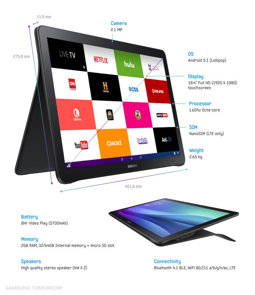 Samsung、18.4インチタブレット「Galaxy View」を発表