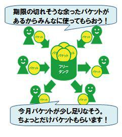 Google ストア、「Moto 360 2nd Gen」が日本で近日発売へ