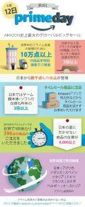 NTTレゾナンス、「AQUOS mini SH-03M」をgooSimsellerで予約開始