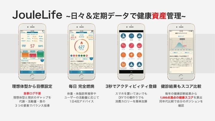健康管理アプリ「JouleLife(ジュールライフ)」、健康診断結果のデータ取り込みサービスを10月1日より開始へ