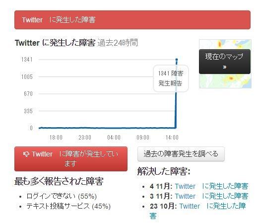 【更新】Twitterで障害が発生中-ツイート及びログインが出来ない状況に