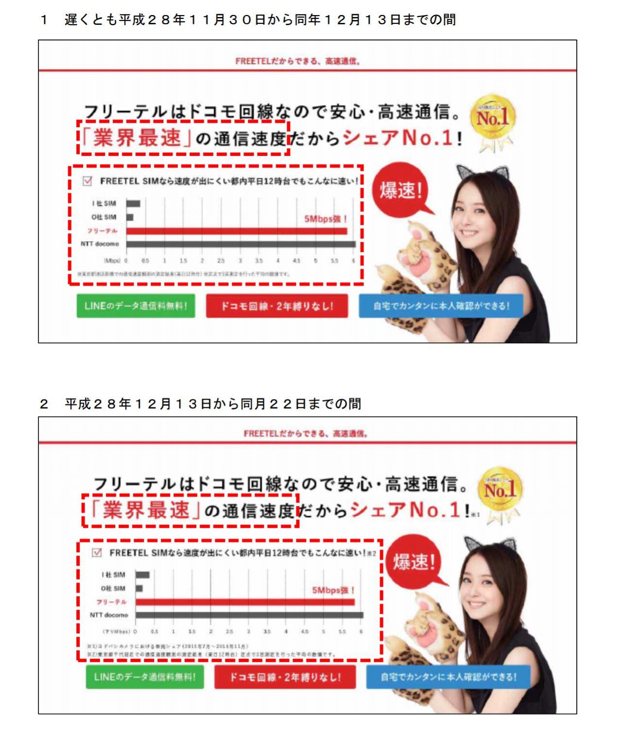 FREETEL、消費者庁から措置命令「不当な表示で3点の指摘」