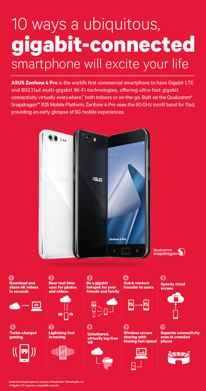 ASUS ZenFone 4 Proは802.11adをサポートした初の商用スマートフォンに