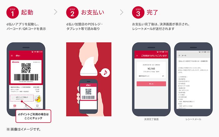 NTTドコモ、QRコード決済「d払い」を4月に導入へ