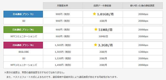 press_140417_xsimhikaku_M